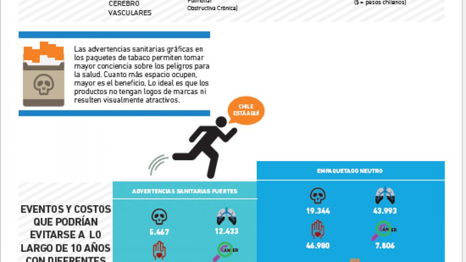 infografía Tabaco Chile posteo